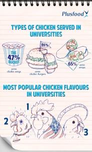 plusfood uni infographic a